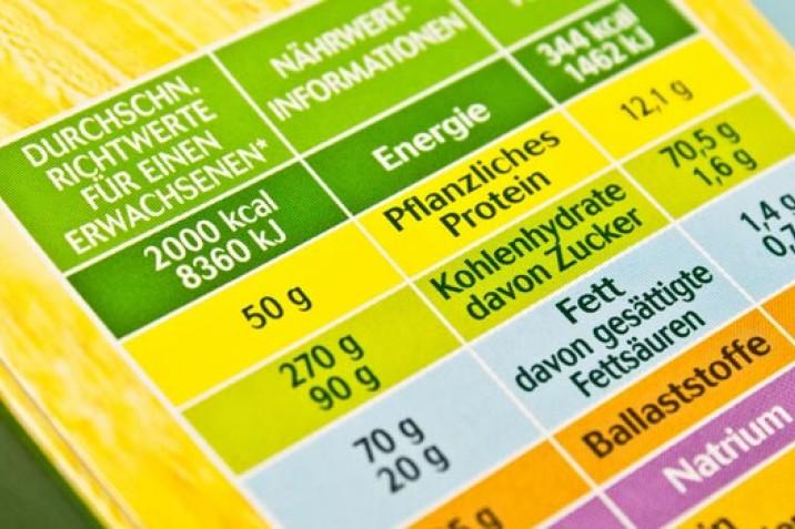 Wieviel Kohlenhydrate pro Tag braucht mein Körper?
